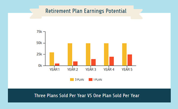 retirement-income-infographic